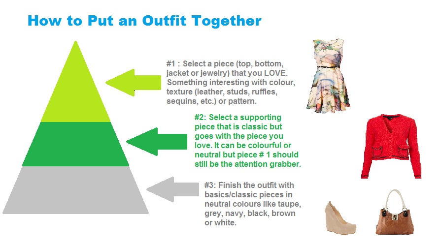 How to Build an Outfit  6e2934c73